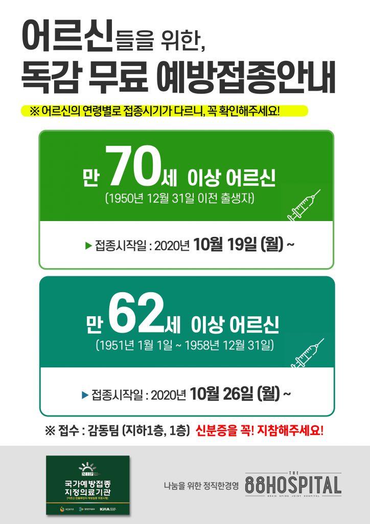 2020년 어르신들을 위한 독감 무료 예방접종 일정을 알려드립니다! 올해부터는, 만 62세 어르신도 무료예방접종 연령에 포함되십니다!  어르신 나이별 접종시작일자 정리해드리면, 만 70세 이상 어르신 (1950년 12월  31일 이전 출생자) 분들은 2020년 10월 19일 월요일 부터 접종가능하십니다. 만 62세 이상 어르신(1951년 1월 1일 ~ 1958년 12월 31일 출생자)분들은 2020년 10월 26일 월요일 부터 접종가능하십니다.
